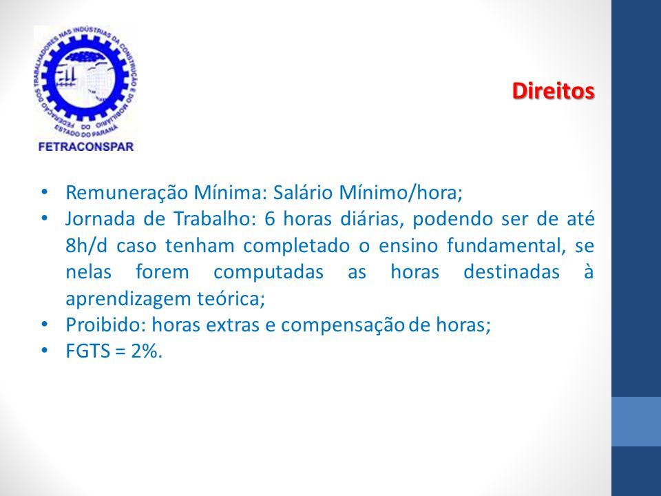 Direitos Remuneração Mínima: Salário Mínimo/hora; Jornada de Trabalho: 6 horas diárias, podendo ser de até 8h/d caso tenham completado o ensino fundam