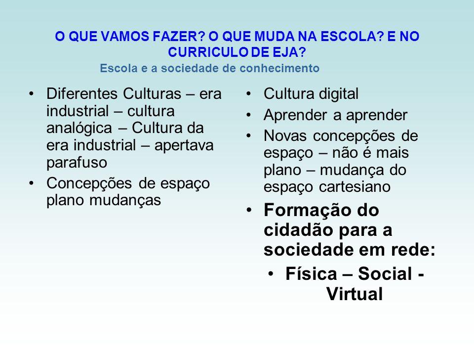O QUE VAMOS FAZER? O QUE MUDA NA ESCOLA? E NO CURRICULO DE EJA? Diferentes Culturas – era industrial – cultura analógica – Cultura da era industrial –