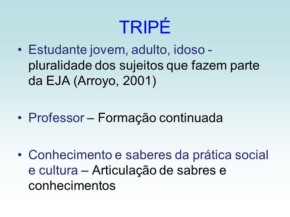 TRIPÉ Estudante jovem, adulto, idoso - pluralidade dos sujeitos que fazem parte da EJA (Arroyo, 2001) Professor – Formação continuada Conhecimento e s