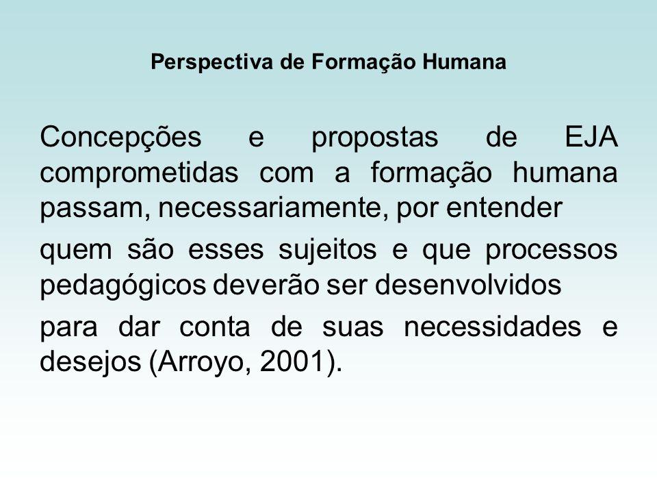 Perspectiva de Formação Humana Concepções e propostas de EJA comprometidas com a formação humana passam, necessariamente, por entender quem são esses