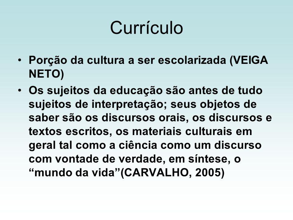 Currículo Porção da cultura a ser escolarizada (VEIGA NETO) Os sujeitos da educação são antes de tudo sujeitos de interpretação; seus objetos de saber