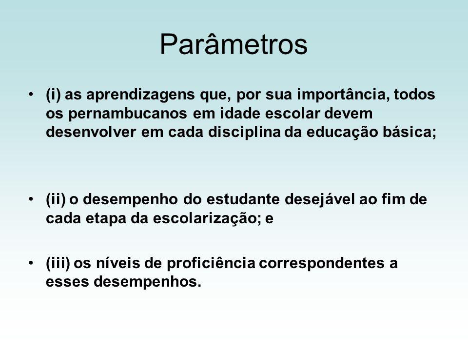 Parâmetros (i) as aprendizagens que, por sua importância, todos os pernambucanos em idade escolar devem desenvolver em cada disciplina da educação bás