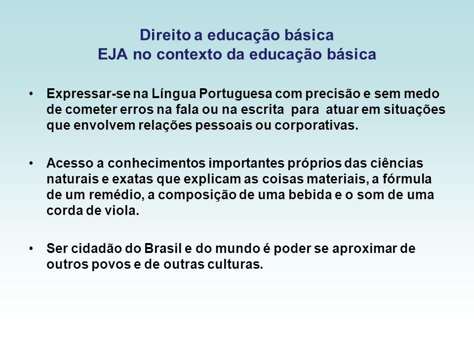 Direito a educação básica EJA no contexto da educação básica Expressar-se na Língua Portuguesa com precisão e sem medo de cometer erros na fala ou na escrita para atuar em situações que envolvem relações pessoais ou corporativas.