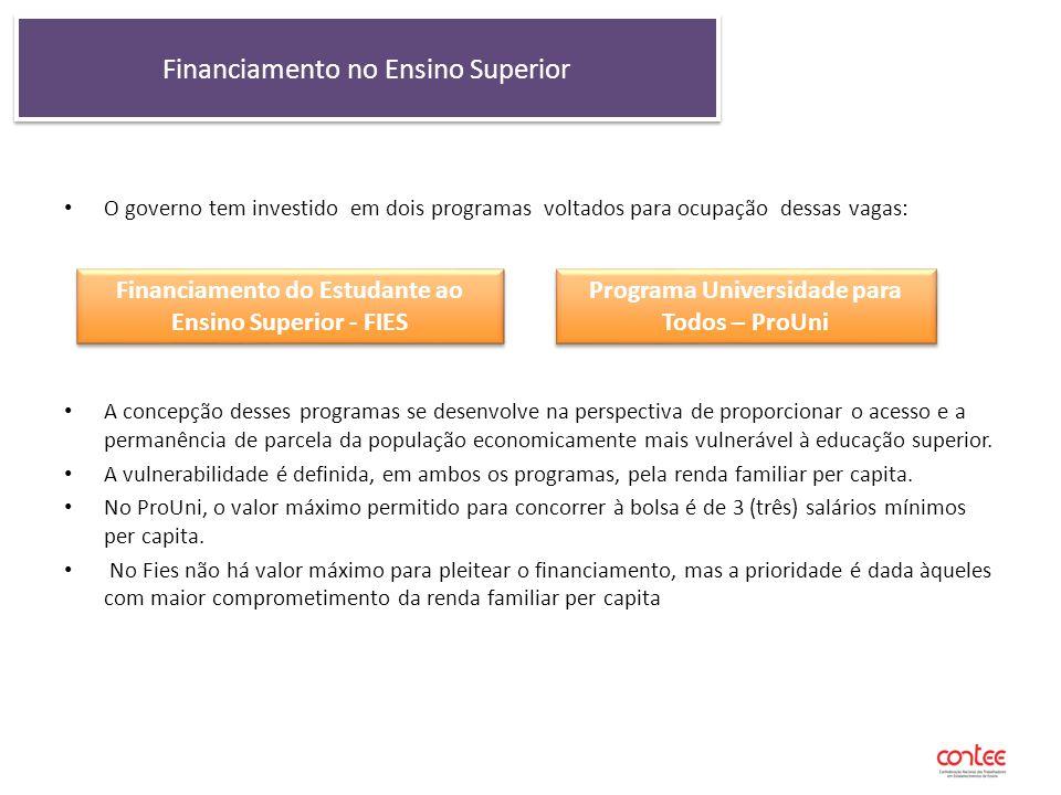Financiamento no Ensino Superior O governo tem investido em dois programas voltados para ocupação dessas vagas: A concepção desses programas se desenv
