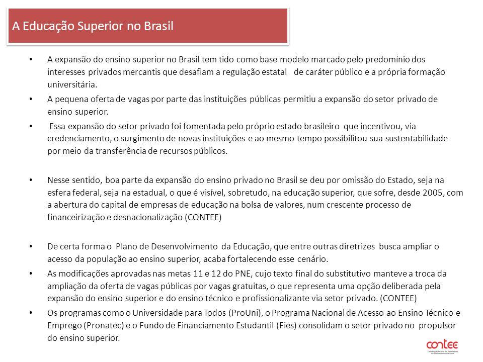 A Educação Superior no Brasil A expansão do ensino superior no Brasil tem tido como base modelo marcado pelo predomínio dos interesses privados mercan