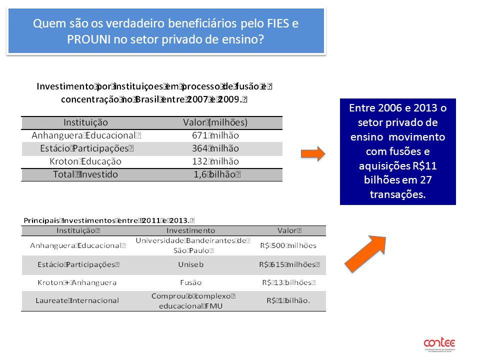 Quem são os verdadeiro beneficiários pelo FIES e PROUNI no setor privado de ensino? Entre 2006 e 2013 o setor privado de ensino movimento com fusões e