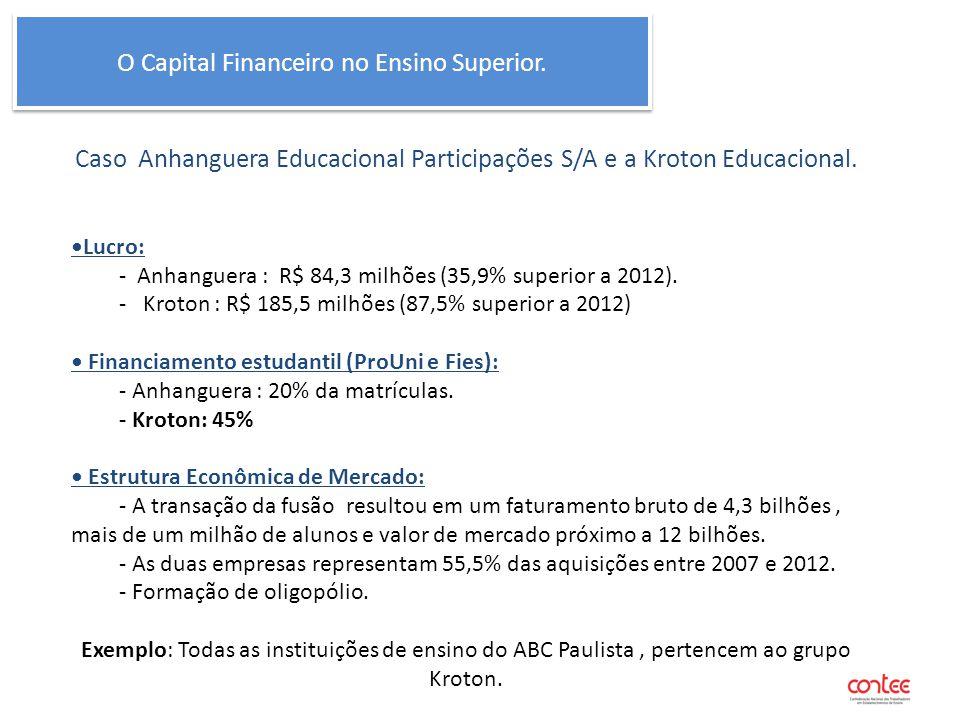 O Capital Financeiro no Ensino Superior. Caso Anhanguera Educacional Participações S/A e a Kroton Educacional. Lucro: - Anhanguera : R$ 84,3 milhões (