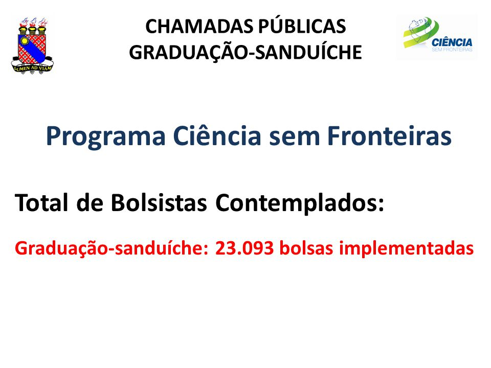 Programa Ciência sem Fronteiras Total de Bolsistas Contemplados: Graduação-sanduíche: 23.093 bolsas implementadas CHAMADAS PÚBLICAS GRADUAÇÃO-SANDUÍCHE