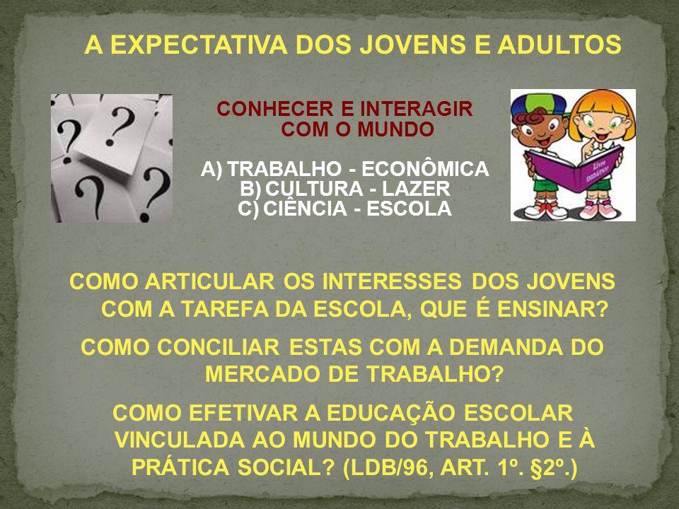CONHECER E INTERAGIR COM O MUNDO A)TRABALHO - ECONÔMICA B)CULTURA - LAZER C)CIÊNCIA - ESCOLA A EXPECTATIVA DOS JOVENS E ADULTOS COMO ARTICULAR OS INTE