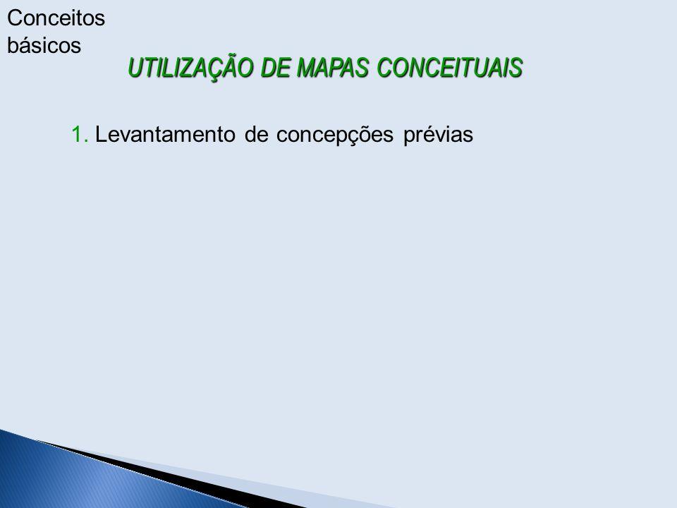 UTILIZAÇÃO DE MAPAS CONCEITUAIS 1. Levantamento de concepções prévias Conceitos básicos