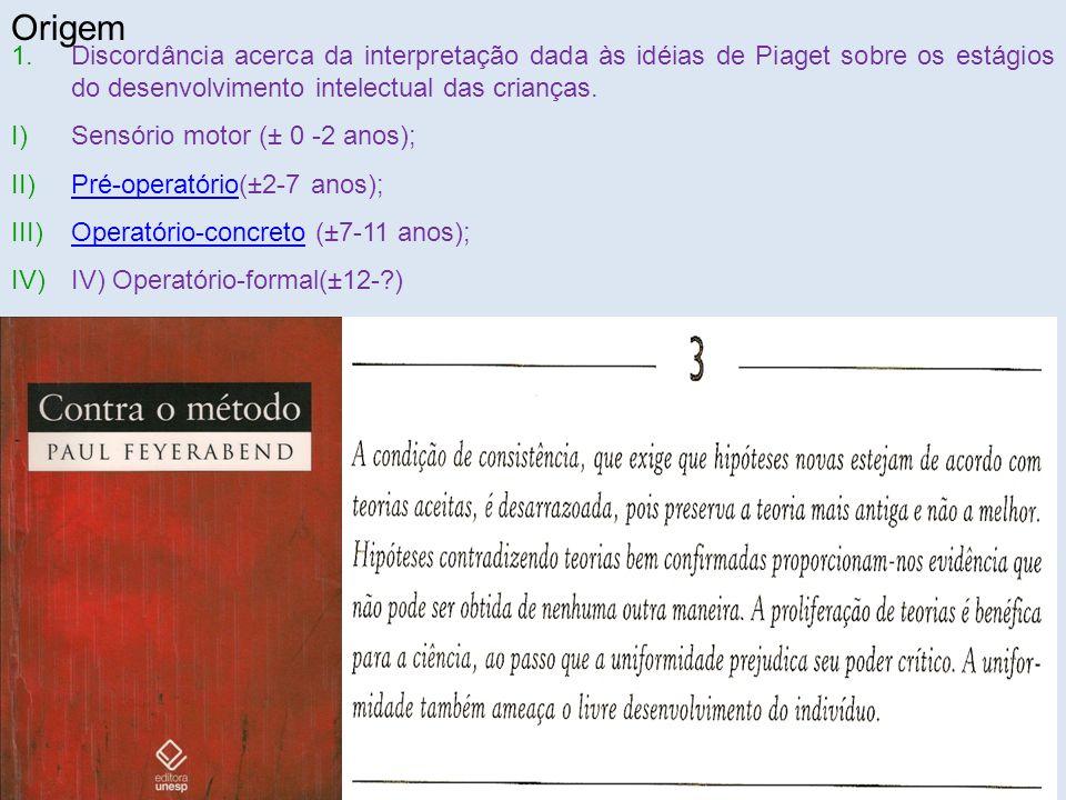 Origem 1.Discordância acerca da interpretação dada às idéias de Piaget sobre os estágios do desenvolvimento intelectual das crianças. I)Sensório motor