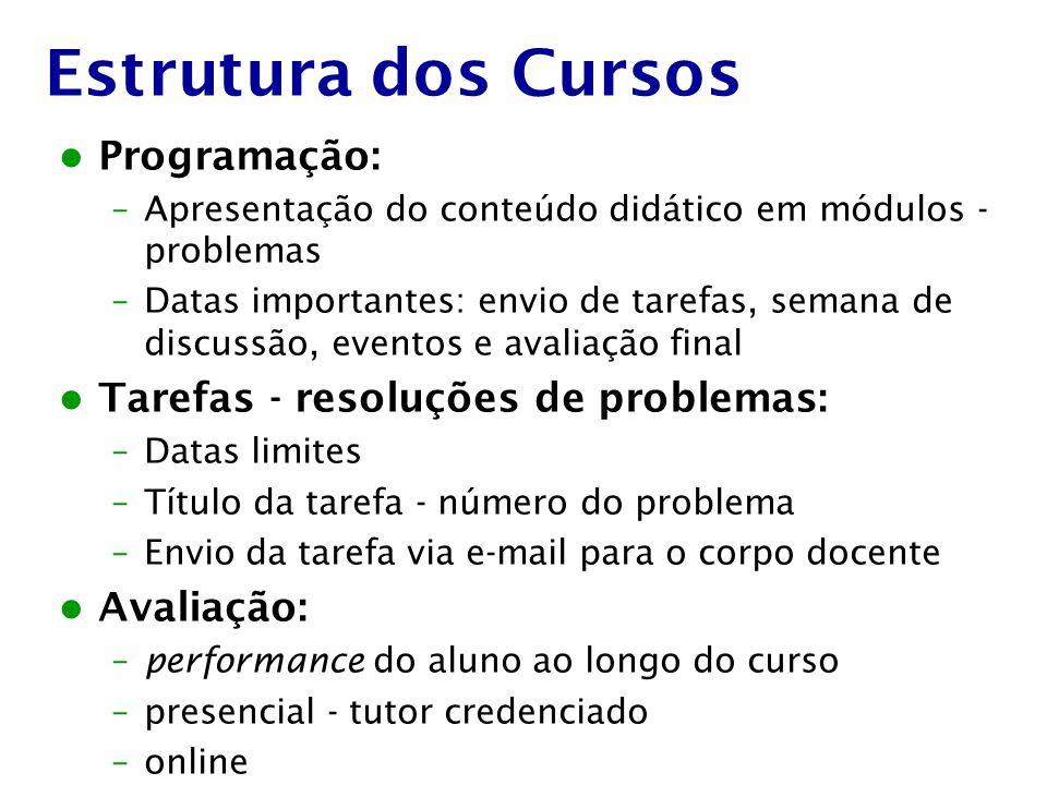 Estrutura dos Cursos Programação: –Apresentação do conteúdo didático em módulos - problemas –Datas importantes: envio de tarefas, semana de discussão,