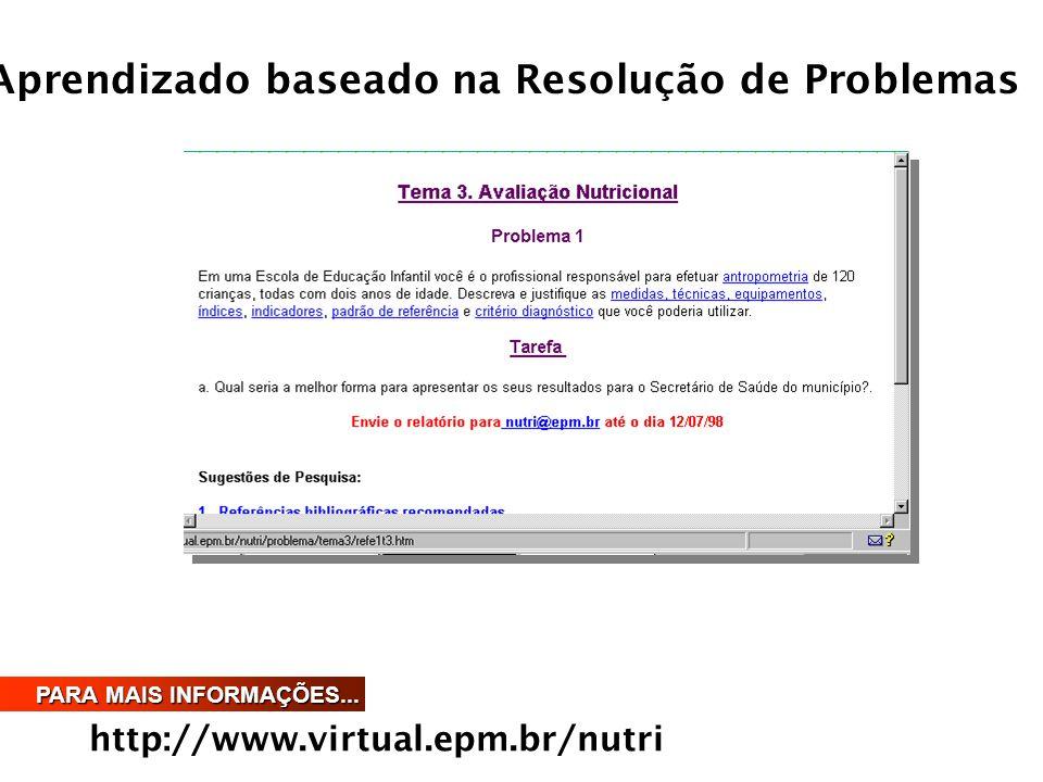 http://www.virtual.epm.br/nutri PARA MAIS INFORMAÇÕES... Aprendizado baseado na Resolução de Problemas