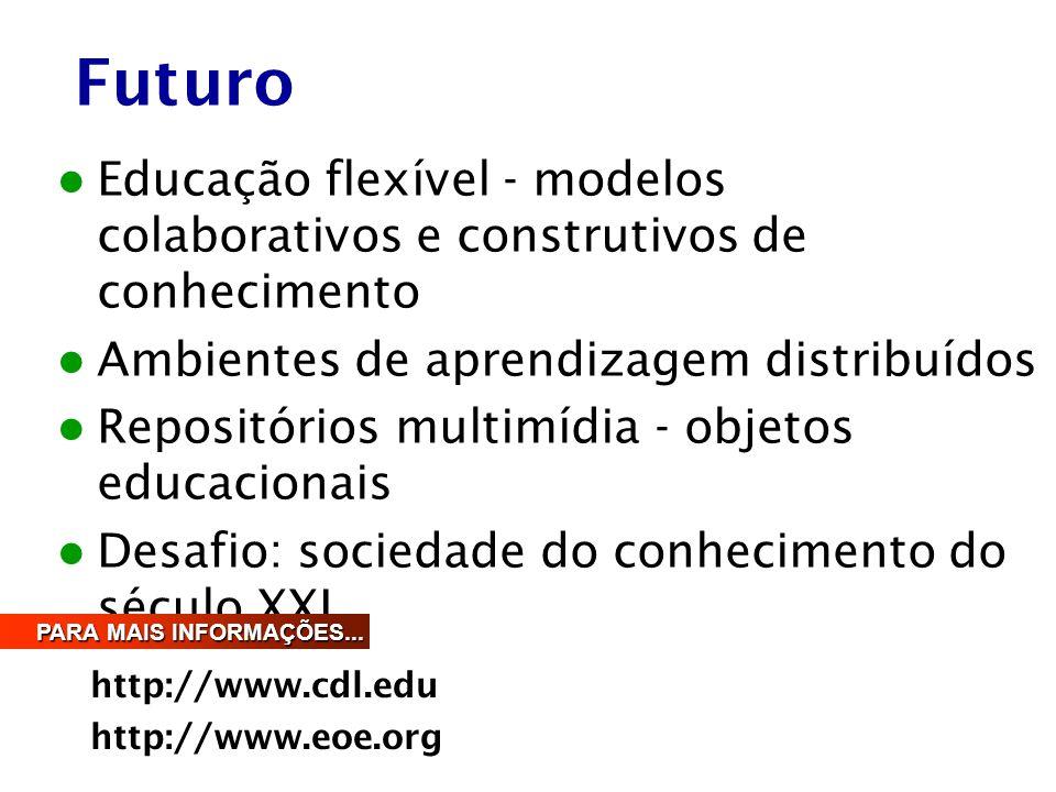 Futuro Educação flexível - modelos colaborativos e construtivos de conhecimento Ambientes de aprendizagem distribuídos Repositórios multimídia - objet