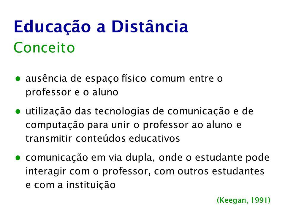 Educação a Distância Conceito ausência de espaço físico comum entre o professor e o aluno utilização das tecnologias de comunicação e de computação pa