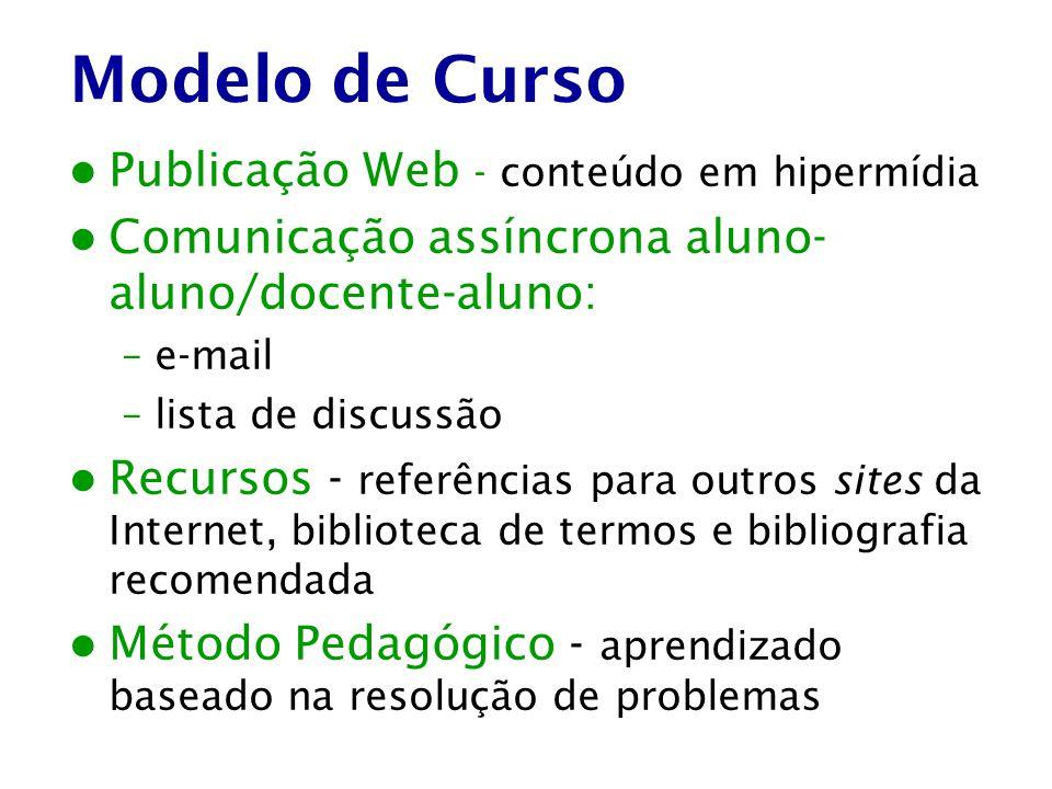 Modelo de Curso Publicação Web - conteúdo em hipermídia Comunicação assíncrona aluno- aluno/docente-aluno: –e-mail –lista de discussão Recursos - refe