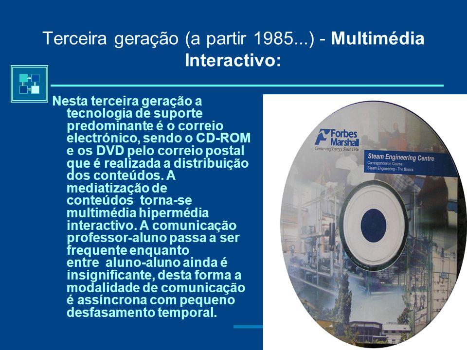 """Segunda geração: """"Pacote Multimédia"""" (a partir 1970...) A segunda geração - Manual impresso - Emissões de Televisão e Rádio - Audio-Cassetes e Video-"""
