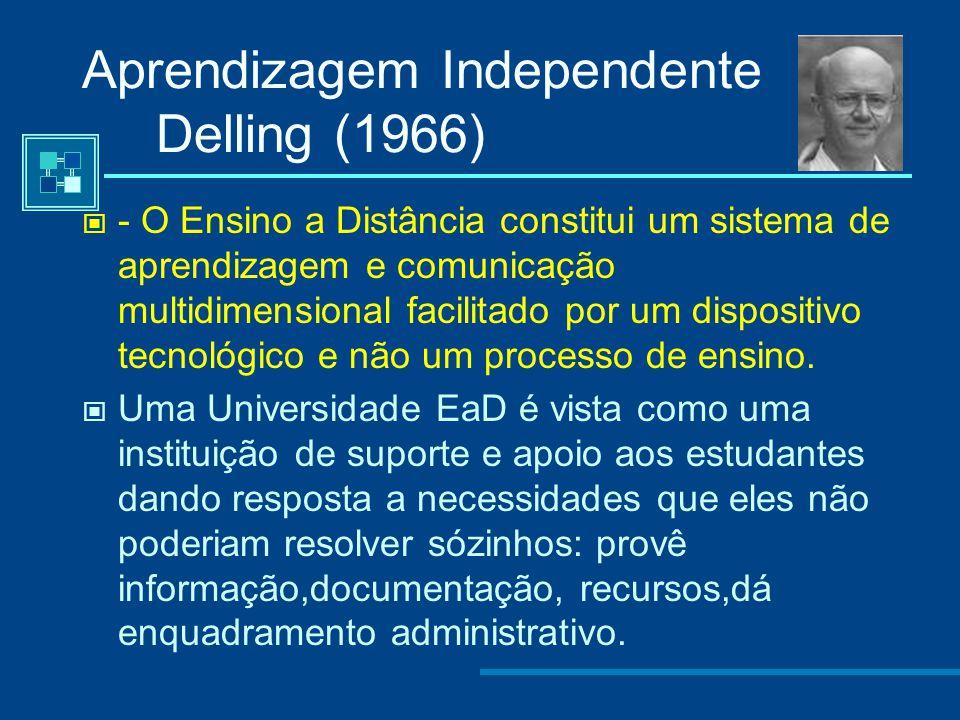 Teorias da Educação a Distância Aprendizagem Independente - Delling Aprendizagem Independente – Wedemeyer Conversação Didáctica Guiada – Holmberg Dist