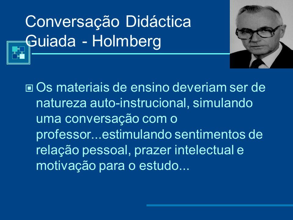 Aprendizagem Independente Wedemeyer (1971) Em contraponto ao ensino por correspondência dominado por preocupações organizacionais e administrativas la