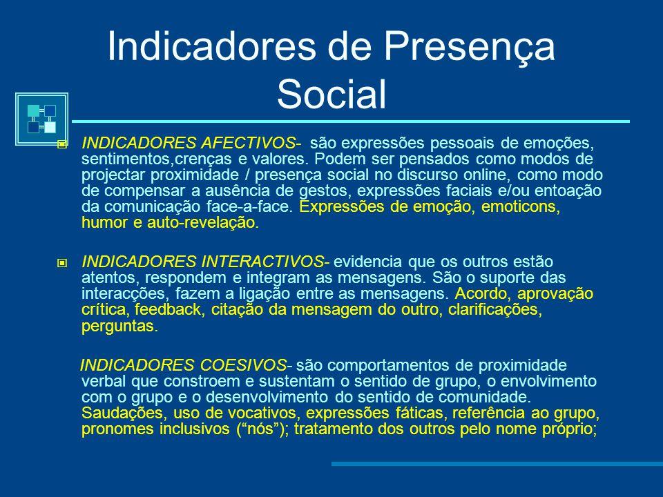 Elementos da Comunidade de Inquirição ElementosCategoriasIndicadores (exemplos) Presença Social - Interactividade - Coesão do grupo - Expressão Afecti
