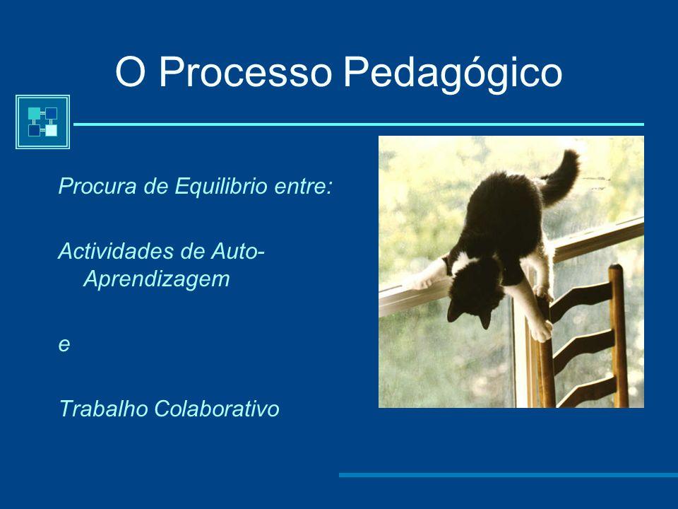 O processo pedagógico Comunicação Assíncrona e NÃO comunicação Síncrona. porque: Maior Flexibilidade Temporal Maior reflexividade no trabalho Menor ex