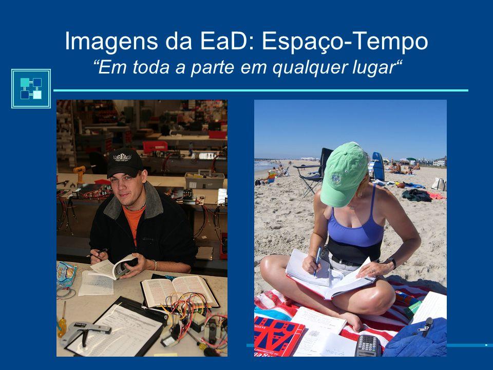 Imagens da EaD: Espaço-Tempo Em toda a parte em qualquer lugar .