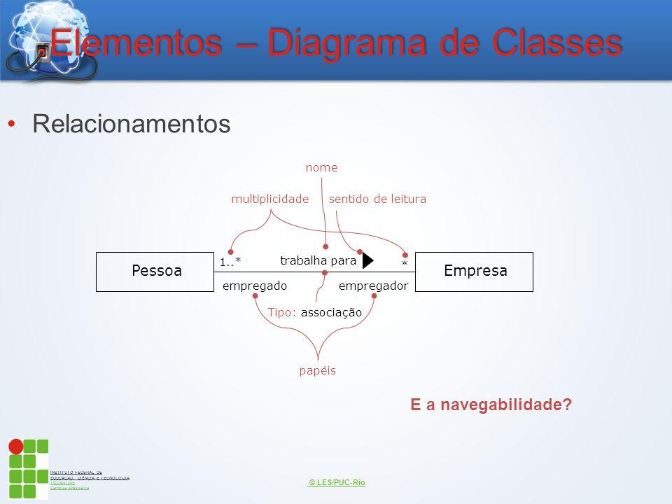 INSTITUTO FEDERAL DE EDUCAÇÃO, CIÊNCIA E TECNOLOGIA TOCANTINS Campus Araguaína Elementos – Diagrama de Classes Relacionamentos © LES/PUC-Rio PessoaEmp