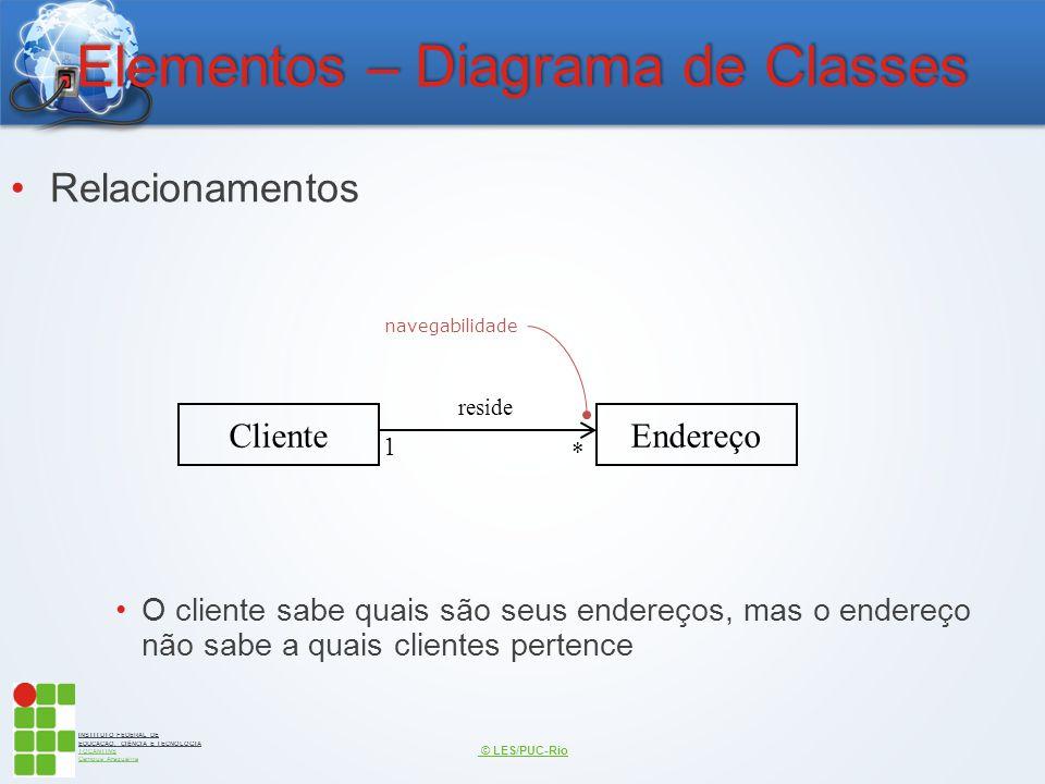 INSTITUTO FEDERAL DE EDUCAÇÃO, CIÊNCIA E TECNOLOGIA TOCANTINS Campus Araguaína Elementos – Diagrama de Classes Relacionamentos O cliente sabe quais sã