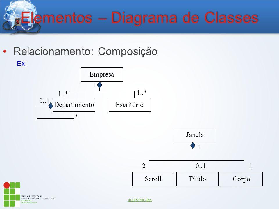 INSTITUTO FEDERAL DE EDUCAÇÃO, CIÊNCIA E TECNOLOGIA TOCANTINS Campus Araguaína Elementos – Diagrama de Classes Relacionamento: Composição Ex: © LES/PU