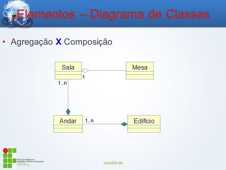 INSTITUTO FEDERAL DE EDUCAÇÃO, CIÊNCIA E TECNOLOGIA TOCANTINS Campus Araguaína Elementos – Diagrama de Classes Agregação X Composição © LES/PUC-Rio