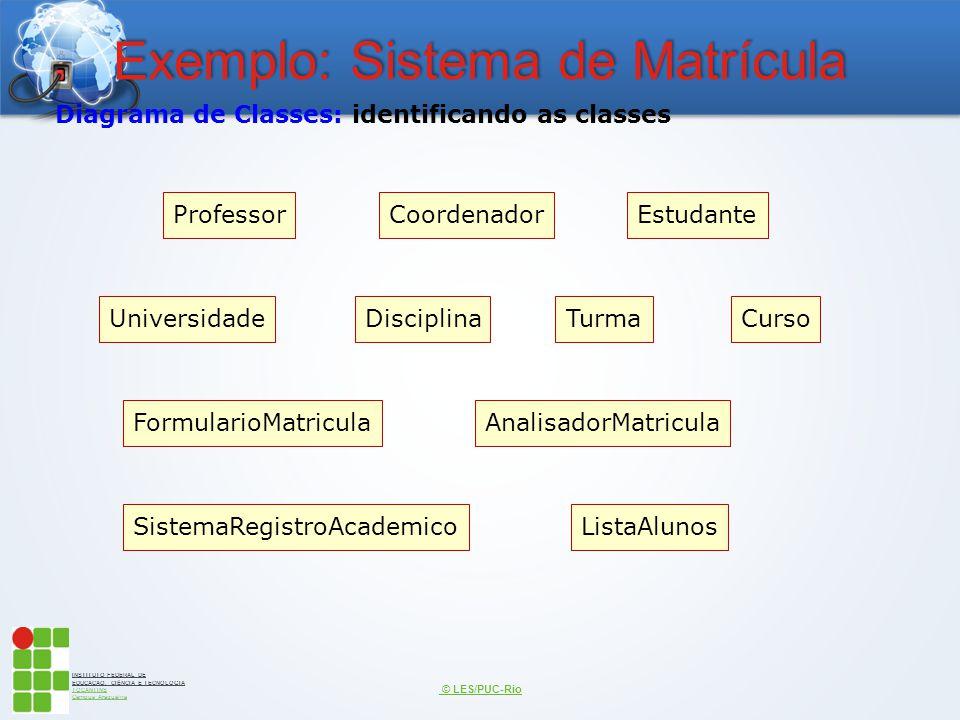INSTITUTO FEDERAL DE EDUCAÇÃO, CIÊNCIA E TECNOLOGIA TOCANTINS Campus Araguaína Exemplo: Sistema de Matrícula © LES/PUC-Rio ProfessorCoordenadorEstudan