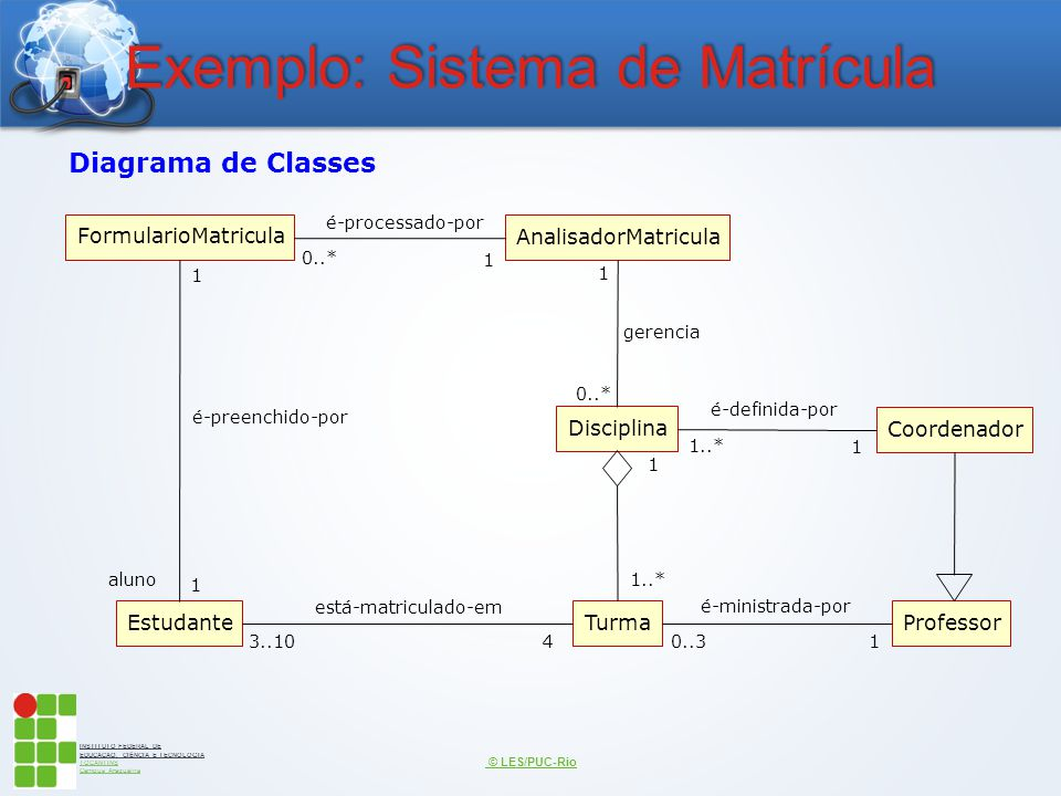 INSTITUTO FEDERAL DE EDUCAÇÃO, CIÊNCIA E TECNOLOGIA TOCANTINS Campus Araguaína Exemplo: Sistema de Matrícula © LES/PUC-Rio Professor Coordenador Estud