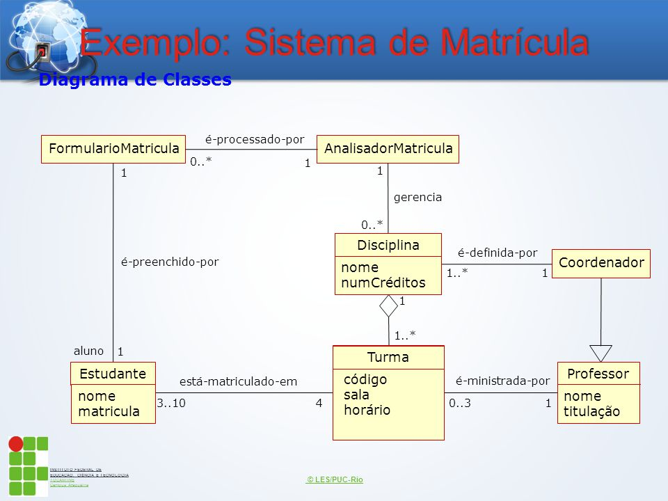 INSTITUTO FEDERAL DE EDUCAÇÃO, CIÊNCIA E TECNOLOGIA TOCANTINS Campus Araguaína Exemplo: Sistema de Matrícula © LES/PUC-Rio Coordenador FormularioMatri