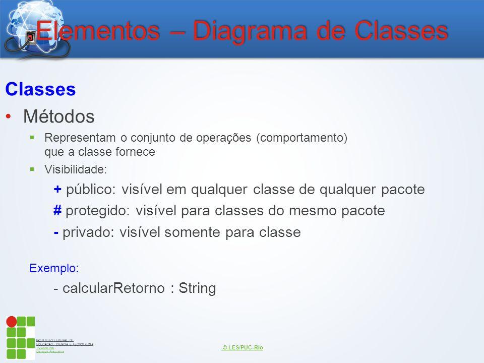INSTITUTO FEDERAL DE EDUCAÇÃO, CIÊNCIA E TECNOLOGIA TOCANTINS Campus Araguaína Elementos – Diagrama de Classes Classes Métodos  Representam o conjunt