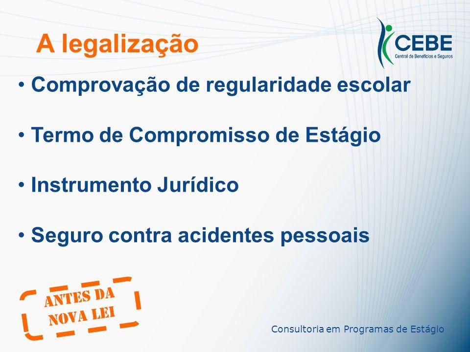 Consultoria em Programa de Estágio SUPERVISÃO E ACOMPANHAMENTO Supervisão e Acompanhamento são obrigatórios IE indica condições de adequação do estági
