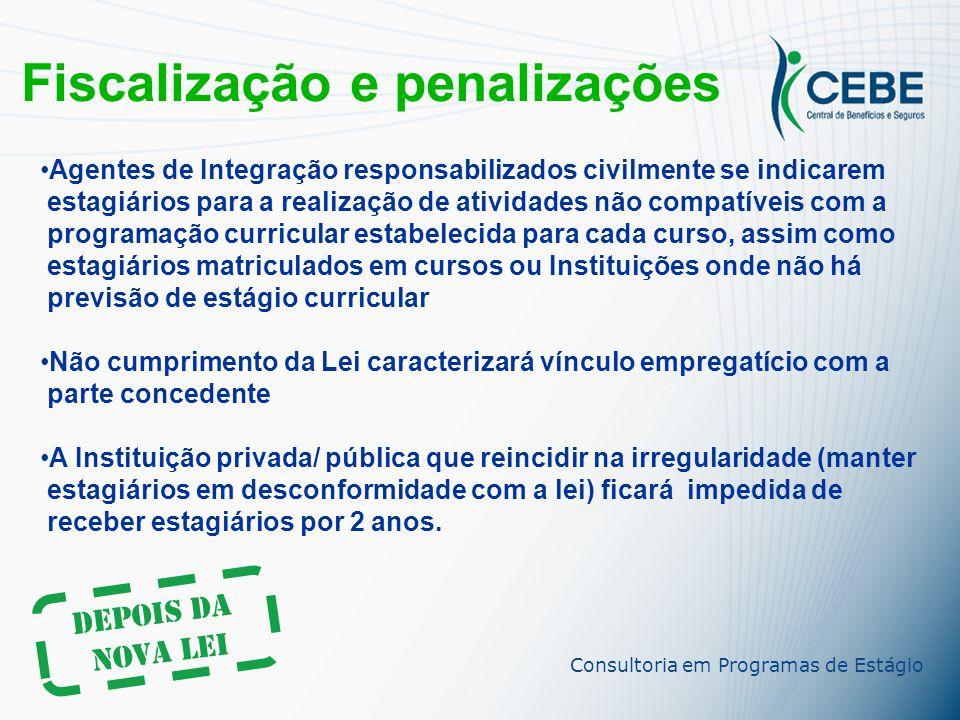 DEPOIS da Nova Lei Fiscalização e penalizações Documentos devem ficar a disposição Existência/conformidade dos documentos exigidos (inclusive relatóri