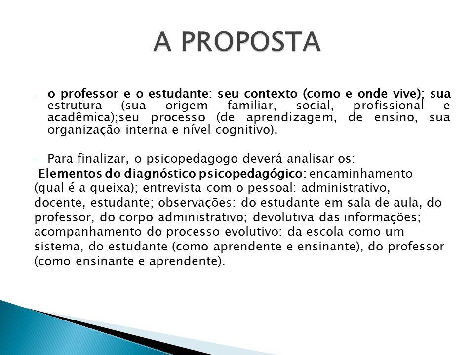- o professor e o estudante: seu contexto (como e onde vive); sua estrutura (sua origem familiar, social, profissional e acadêmica);seu processo (de a