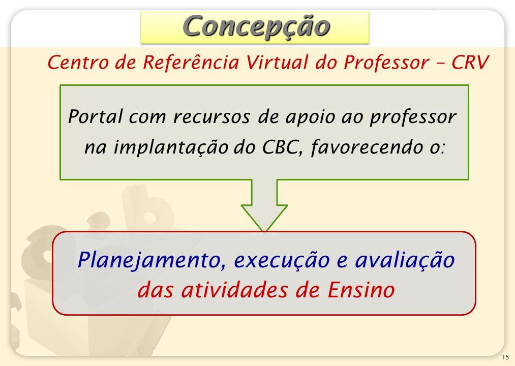 15 ConcepçãoConcepção Centro de Referência Virtual do Professor – CRV Portal com recursos de apoio ao professor na implantação do CBC, favorecendo o: