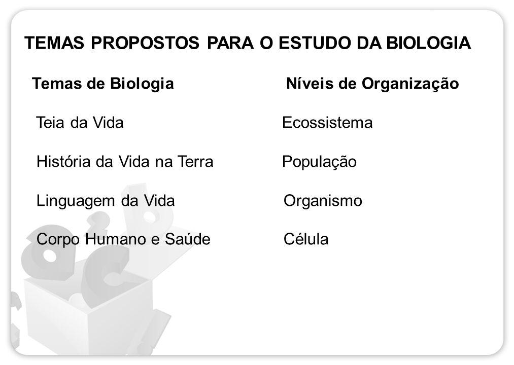 Temas de Biologia Níveis de Organização Teia da Vida Ecossistema História da Vida na Terra População Linguagem da Vida Organismo Corpo Humano e Saúde