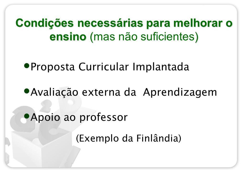 Proposta Curricular Implantada Avaliação externa da Aprendizagem Apoio ao professor (Exemplo da Finlândia) Condições necessárias para melhorar o ensin