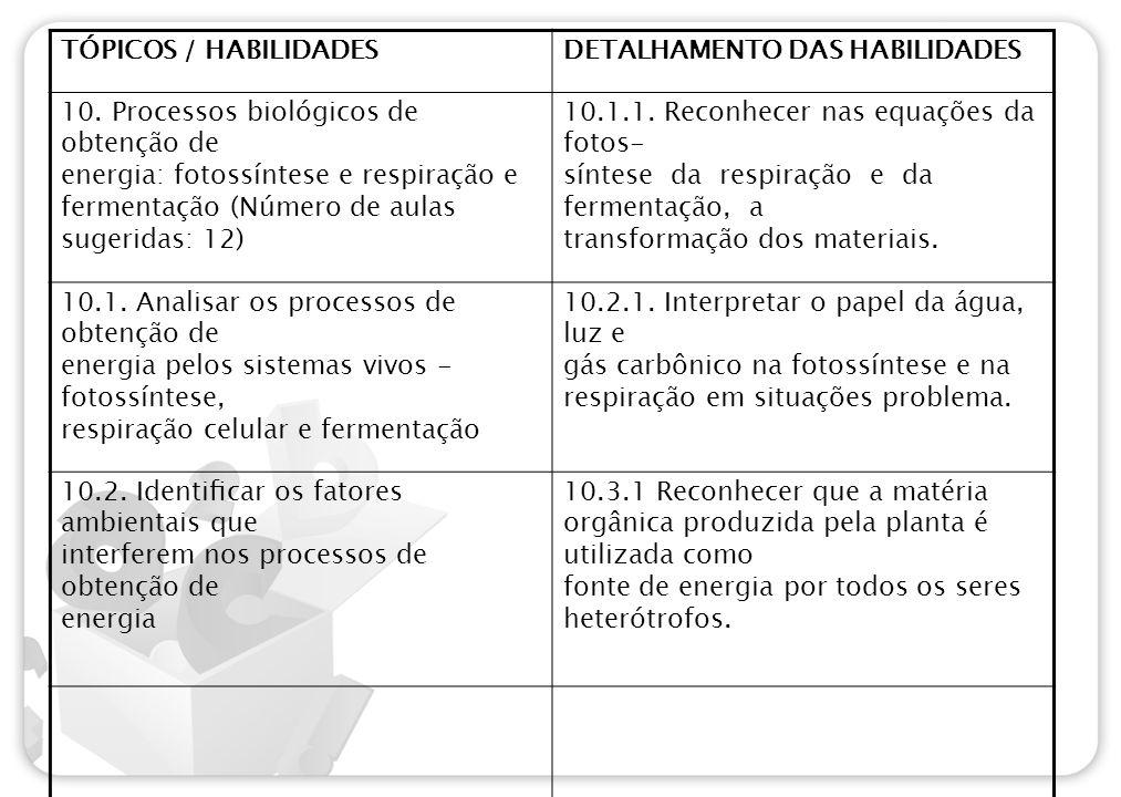 TÓPICOS / HABILIDADESDETALHAMENTO DAS HABILIDADES 10. Processos biológicos de obtenção de energia: fotossíntese e respiração e fermentação (Número de