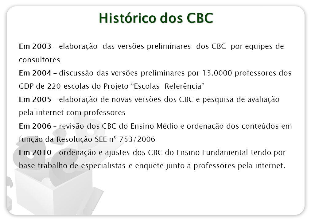 Histórico dos CBC Em 2003 – elaboração das versões preliminares dos CBC por equipes de consultores Em 2004 – discussão das versões preliminares por 13