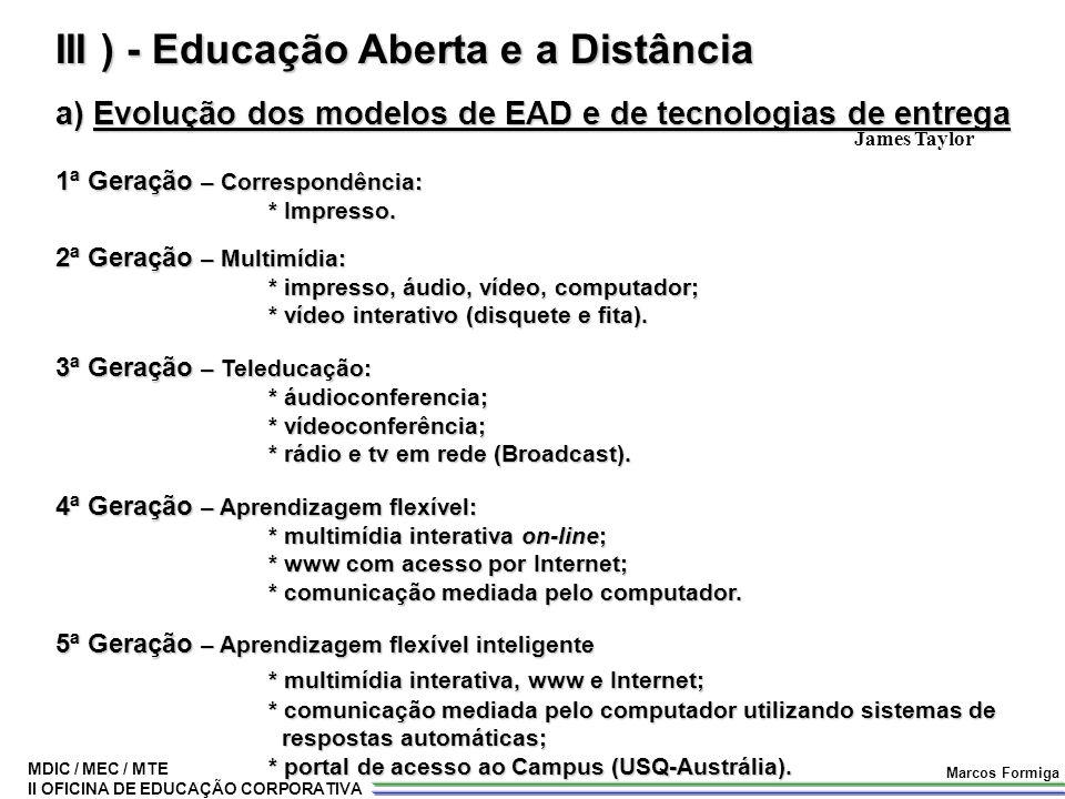 MDIC / MEC / MTE II OFICINA DE EDUCAÇÃO CORPORATIVA Marcos Formiga III ) - Educação Aberta e a Distância a) Evolução dos modelos de EAD e de tecnologi