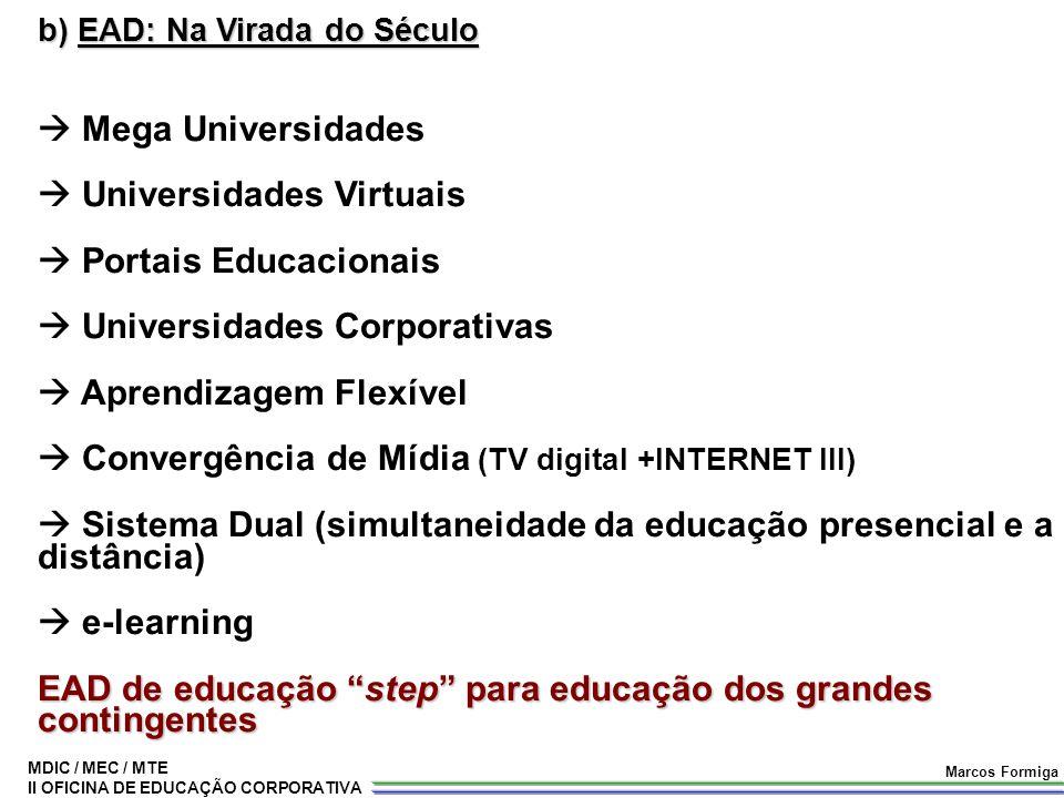 MDIC / MEC / MTE II OFICINA DE EDUCAÇÃO CORPORATIVA Marcos Formiga b) EAD: Na Virada do Século  Mega Universidades  Universidades Virtuais  Portais