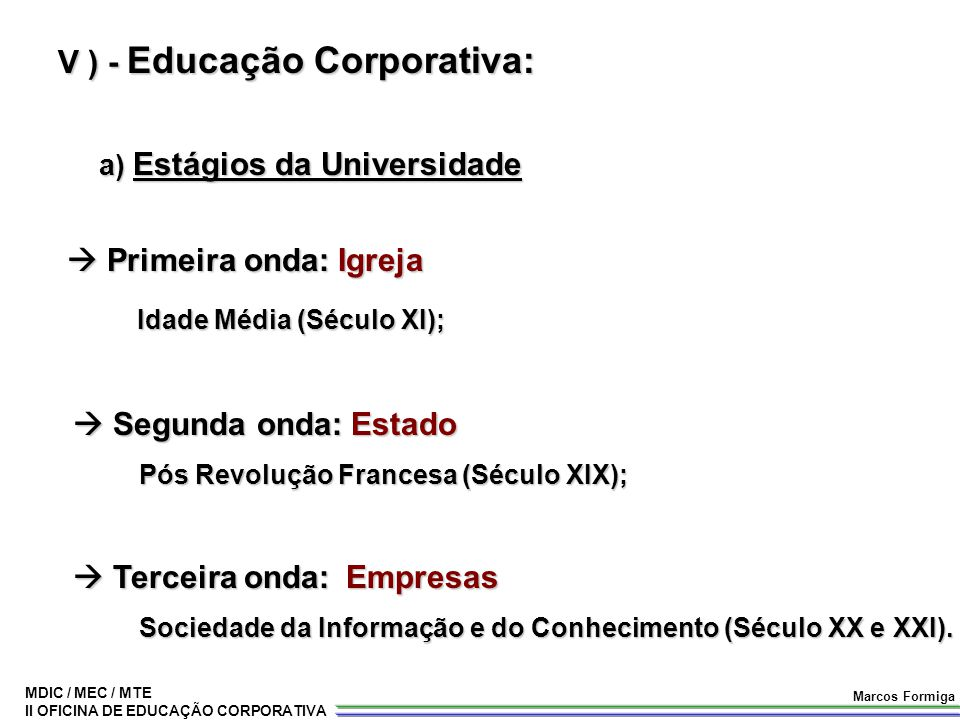 MDIC / MEC / MTE II OFICINA DE EDUCAÇÃO CORPORATIVA Marcos Formiga V ) - Educação Corporativa: a) Estágios da Universidade a) Estágios da Universidade
