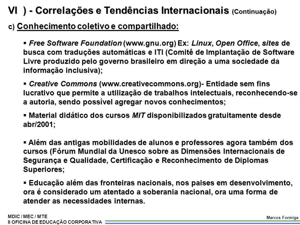 MDIC / MEC / MTE II OFICINA DE EDUCAÇÃO CORPORATIVA Marcos Formiga VI ) - Correlações e Tendências Internacionais (Continuação) c) Conhecimento coleti