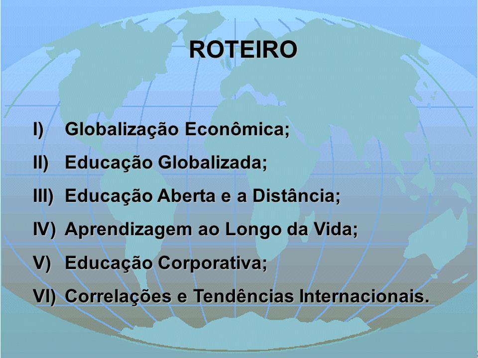 MDIC / MEC / MTE II OFICINA DE EDUCAÇÃO CORPORATIVA Marcos Formiga ROTEIRO I)Globalização Econômica; II)Educação Globalizada; III)Educação Aberta e a