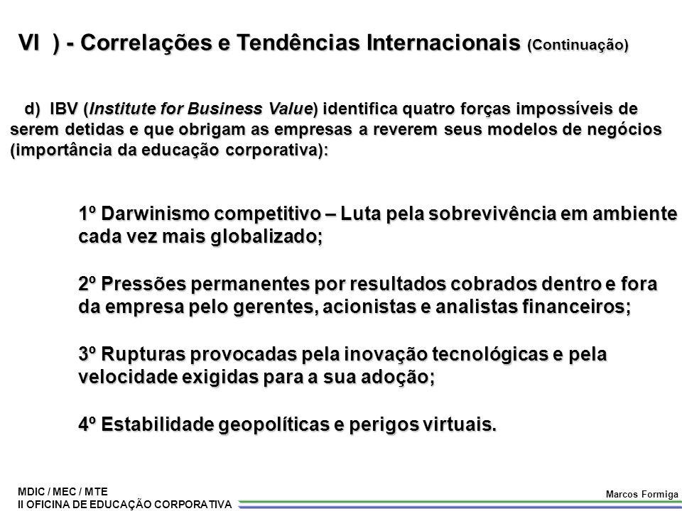MDIC / MEC / MTE II OFICINA DE EDUCAÇÃO CORPORATIVA Marcos Formiga VI ) - Correlações e Tendências Internacionais (Continuação) d) IBV (Institute for