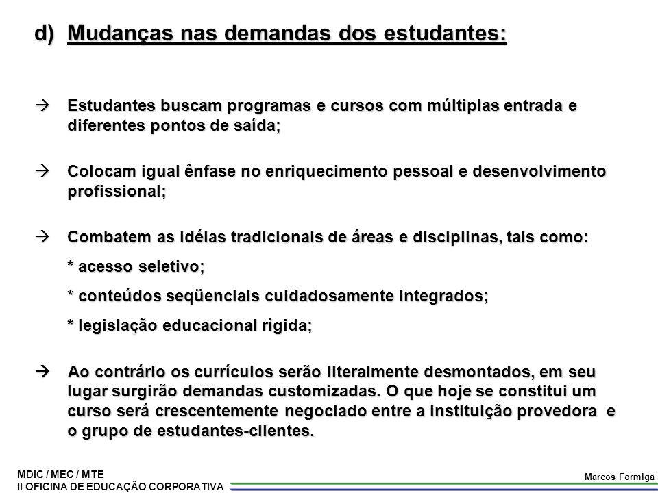 MDIC / MEC / MTE II OFICINA DE EDUCAÇÃO CORPORATIVA Marcos Formiga d)Mudanças nas demandas dos estudantes:  Estudantes buscam programas e cursos com