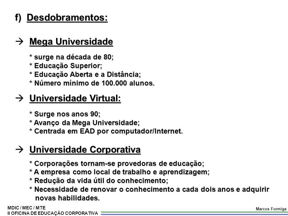 MDIC / MEC / MTE II OFICINA DE EDUCAÇÃO CORPORATIVA Marcos Formiga f) Desdobramentos:  Mega Universidade * surge na década de 80; * Educação Superior